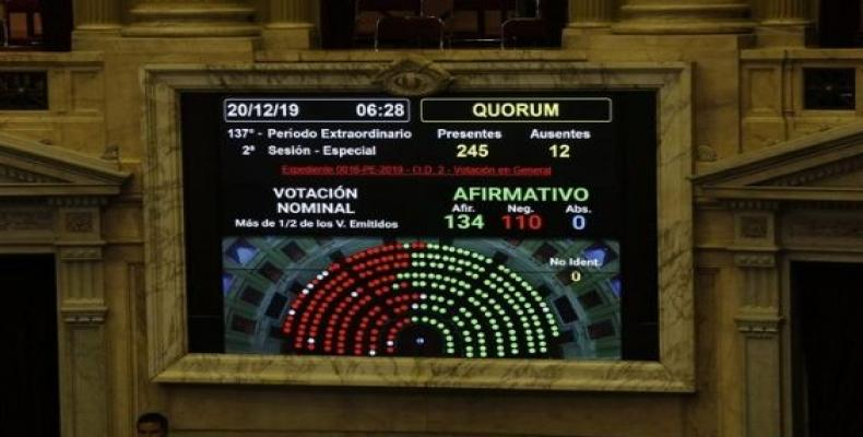 Cámara de Diputados argentina aprueba ley de emergencia económica