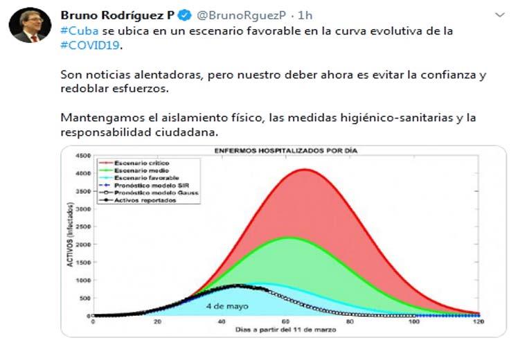 w BrunoRguezP twitter