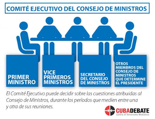 3 comite ejecutivo consejodeministros